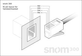 category headset snom user wiki