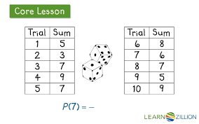 compare experimental and theoretical probability to interpret data