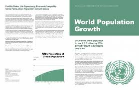 world population growth issues information design on behance