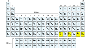 Why Was The Periodic Table Developed Four Newest Elements On Periodic Table Get Names Science News