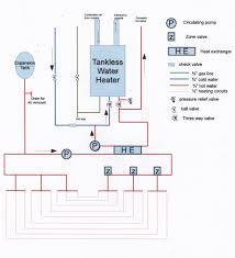 hydronic radiant heating you can build your own house