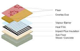 electric underfloor heating mats under laminate u2013 meze blog