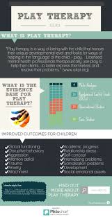 23 best bruner u0027s educational theory images on pinterest theory