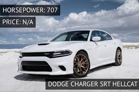 dodge charger vs challenger charger hellcat vs challenger hellcat which would you rather poll