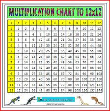 large multiplication chart