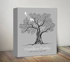 infant loss gifts infant loss miscarriage keepsake family tree