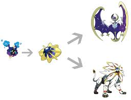 sun and moon how to evolve cosmog into cosmoem sungaleo or