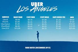 how much does uber cost jpg