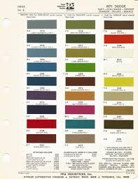 1971 dodge charger oem car paint colors