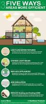 infographic how to make your home more energy efficient genstone