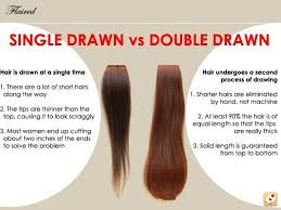sjk hair extensions best extension suppliers let s clear up the confusion page 32