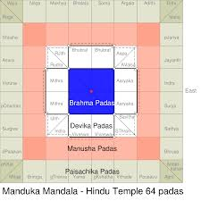 Is Floor Plan One Word by File 64 Grid Manduka Design Hindu Temple Floor Plan Vastu Purusa