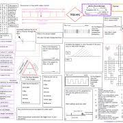the 10 hardest questions in p2 aqa gcse physics revision by