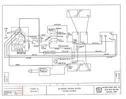 ezgo golf cart wiring diagram for ez go 36volt mesmerizing carlplant
