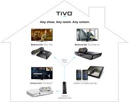Best Home Network Design by Room Best Tivo Multi Room Modern Rooms Colorful Design Modern On