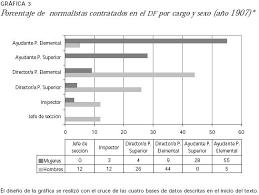sueldos de maestras de primaria aos 2016 de cómo y por qué las maestras llegaron a ser mayoría en las