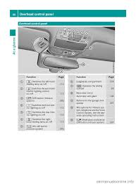 100 2006 mercedes c230 manual mercedes shop service manuals