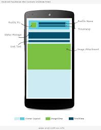 layout template listview android facebook like list view layout android pinterest android