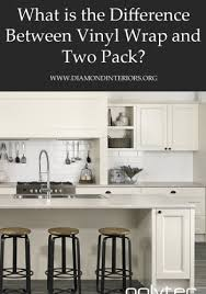 white gloss kitchen cupboard wrap what is the difference between vinyl wrap and two pack