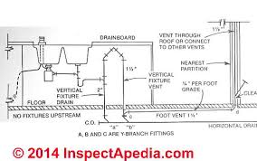 kitchen island vent island sink drain piping venting