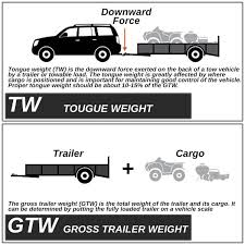 Ford Ranger Truck Towing Capacity - 11 ford ranger mazda b series class iii trailer hitch receiver