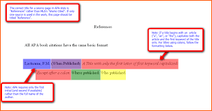 APA REFERENCE STYLE  Unpublished Sources Unpublished Dissertation