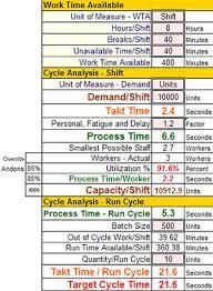 standard work template standard work combination sheet