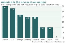 Getting Paid Under The Table Americans Take Half Of Their Paid Vacation But Chinese Take Less
