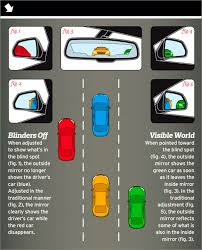 Blind Spot Mirrors For Motorcycles Adjust Your Car Mirrors Properly To Avoid Accidents