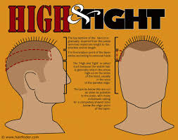pictures of a high and tight haircut how to cut a high and tight haircut or a military clipper cut