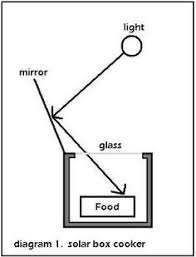 How To Make A Solar Light - rotating u0026 tilting solar panel mount trailer mods pinterest