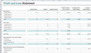Excel Profit And Loss Template Free 10 Profit And Loss Templates Uspensky Irkutsk Ru