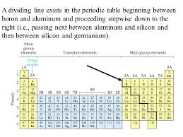 is aluminum on the periodic table families of the periodic table ppt download