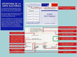 comment savoir dans quel bureau de vote on est inscrit présidentielle comment trouver bureau de vote francesoir