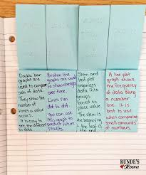 Writing On Graph Paper Math Journal Sundays Types Of Graphs Runde S Room Bloglovin