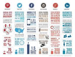 67 best social media marketing strategy images on pinterest