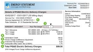 understanding your bill silicon valley clean energy