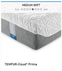 TempurPedic Mattress Stores Knoxville Tn Bedroom Furniture - Bedroom furniture knoxville tn