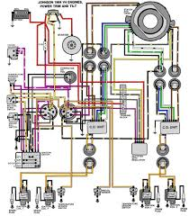 omc engine diagram common outboard motor trim and tilt system