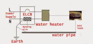 skyjuice instantaneous heater u2013 electrocution in the shower