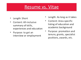 Resume Vs Vita Cv Writing Presentation