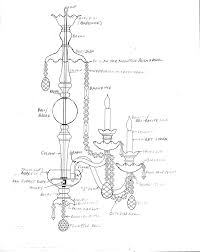 Chandeliers Parts Names Of Chandelier Parts How To In The Kitchen Pinterest