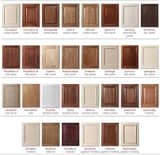 Cabinet Panel Doors 1000 Images About Cabinet Door Styles On Pinterest Raised Panel