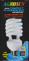 Grow Light Bulb Envirogro 150w Dayspot Grow Light Kit Lkit150