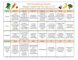 meal planning basics for beginners i don u0027t use a template but i