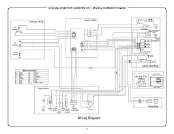 ryobi ryi2200 wiring diagram