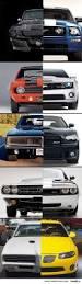 Will Pontiac Ever Return 15 Best Cocker Spaniels Images On Pinterest Dream Cars Old