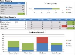 Storage Capacity Planning Spreadsheet by Iteration Backlog Workbook