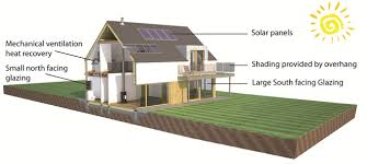 sustainable home design most sustainable home design homes ideas inspiration photos