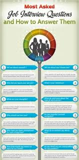 How Many Jobs Should Be On A Resume by 372 Best Job Hunting Images On Pinterest Resume Tips Resume